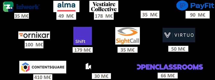 investissement startups françaises 2021